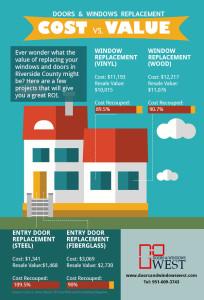 ROI-Door-Window-Replacement
